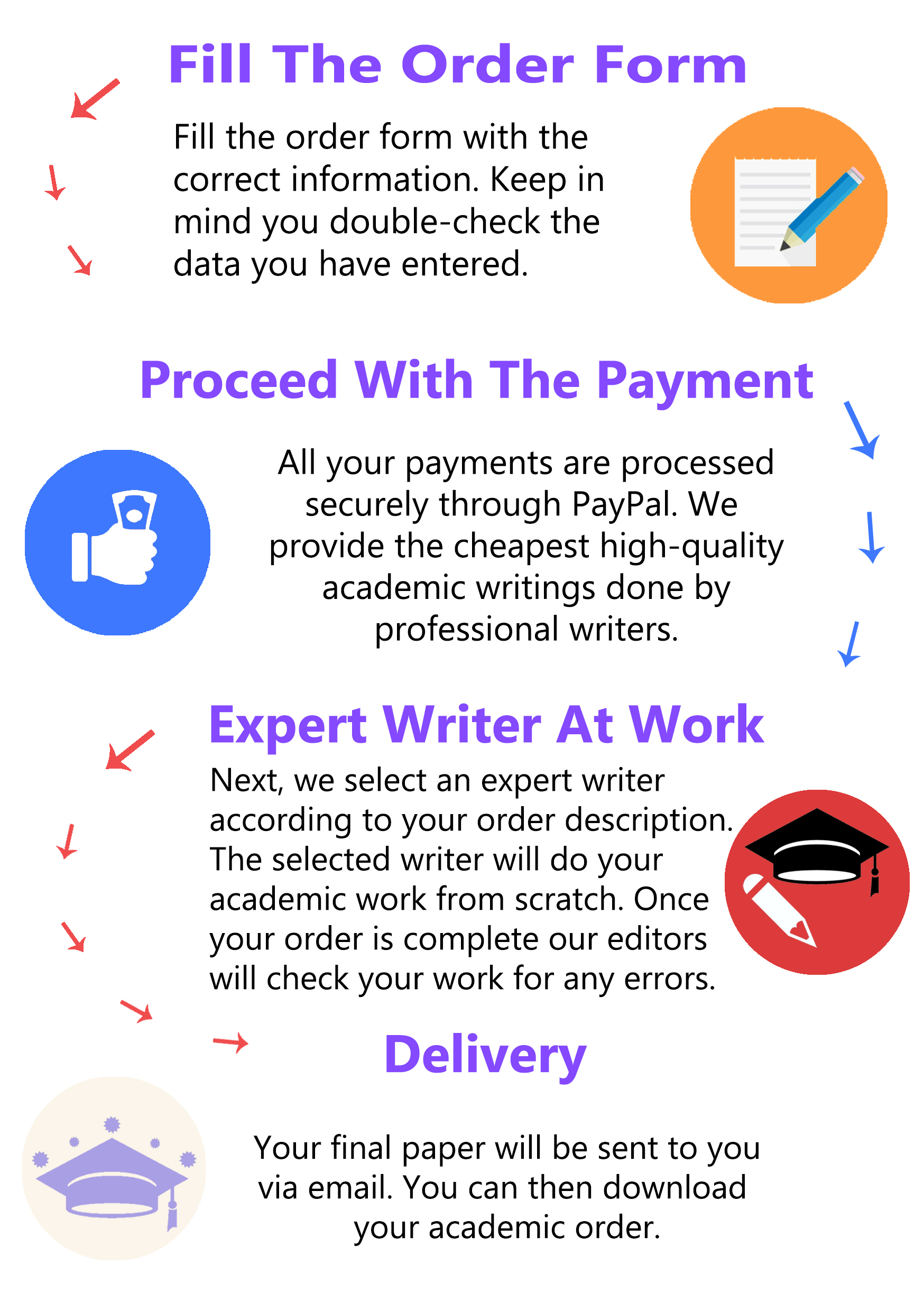 how it works cheapest writing services writing services academic writing